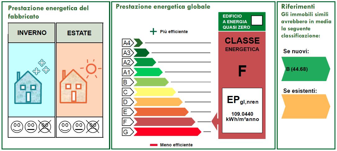 A p e ottieni la certificazione energetica al miglior - Certificazione energetica e contratto di locazione ...